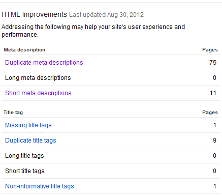 Google webmaster tools html improvements